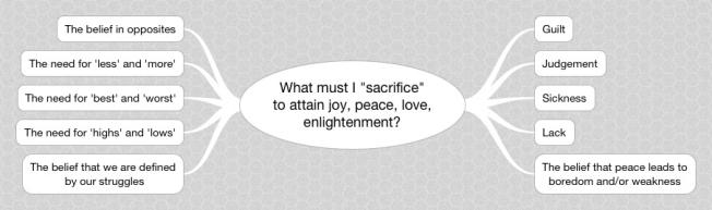 sacrafice